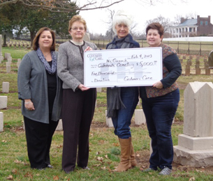 McGavock donation from Battle of Franklin Trust